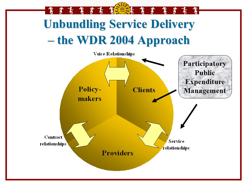 Unbundling Service Delivery – the WDR 2004 Approach