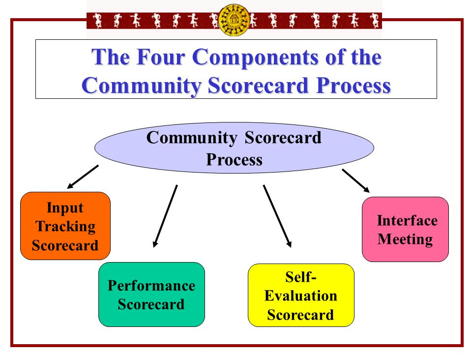 The Four Components of the Community Scorecard Process