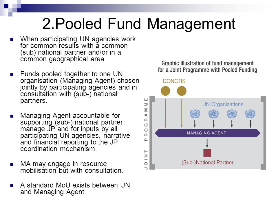 2.Pooled Fund Management