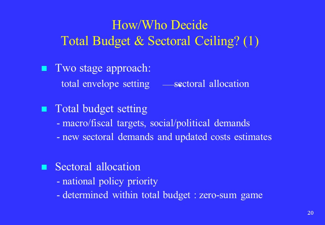 How/Who Decide Total Budget & Sectoral Ceiling (1)