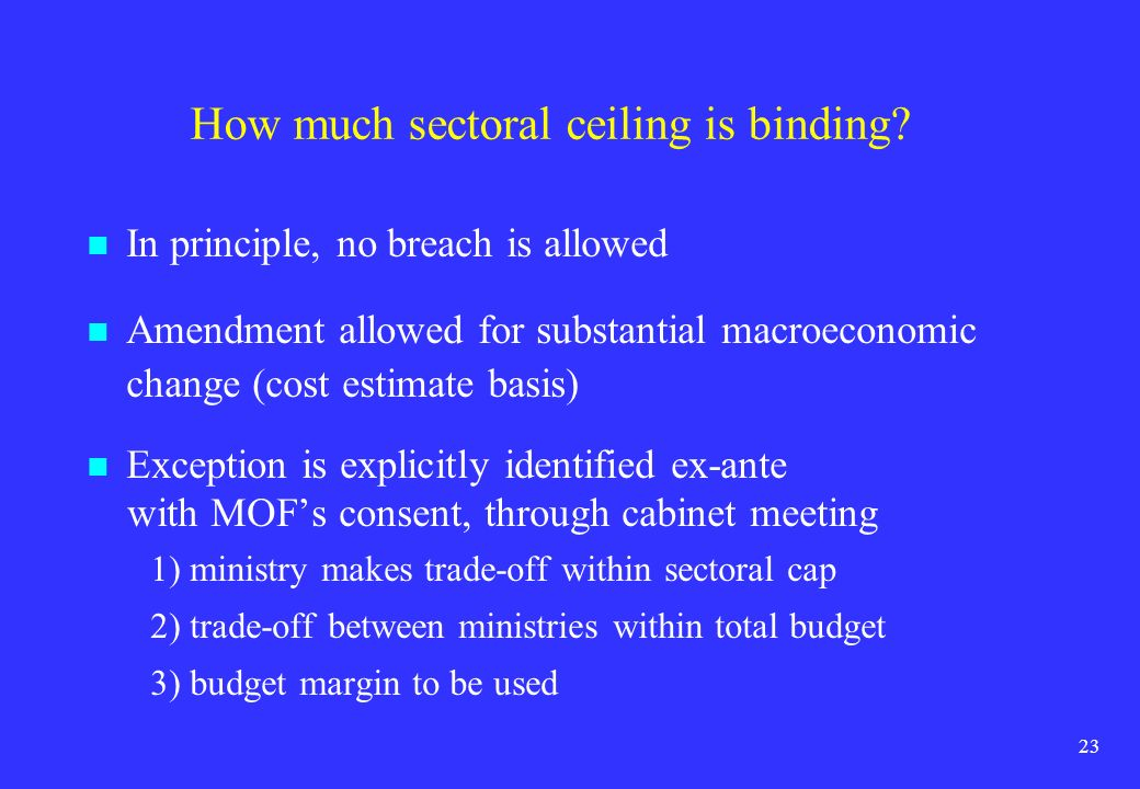 How much sectoral ceiling is binding
