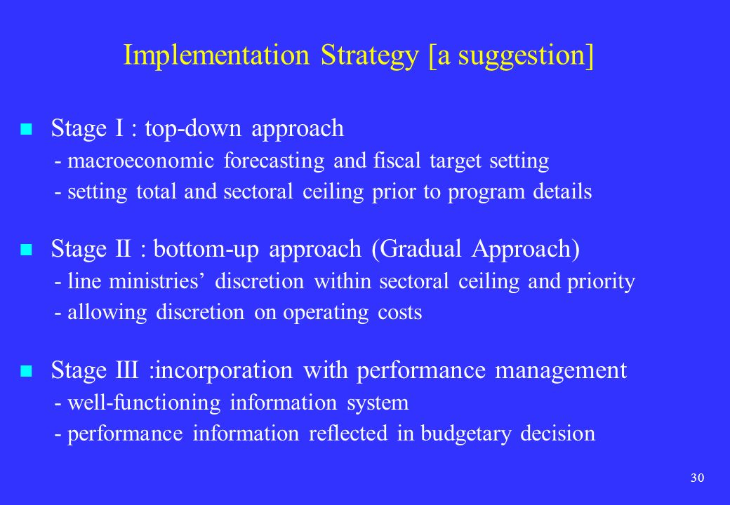Implementation Strategy [a suggestion]