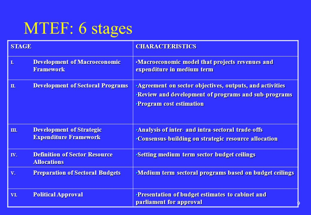 MTEF: 6 stages STAGE CHARACTERISTICS