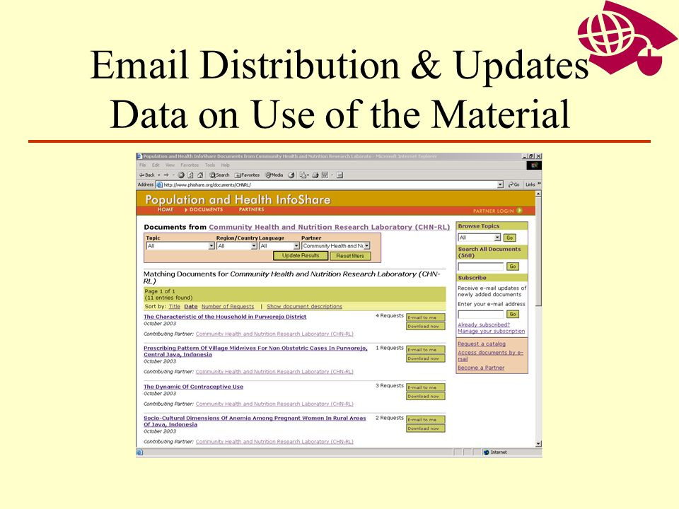 Email Distribution & Updates Data on Use of the Material