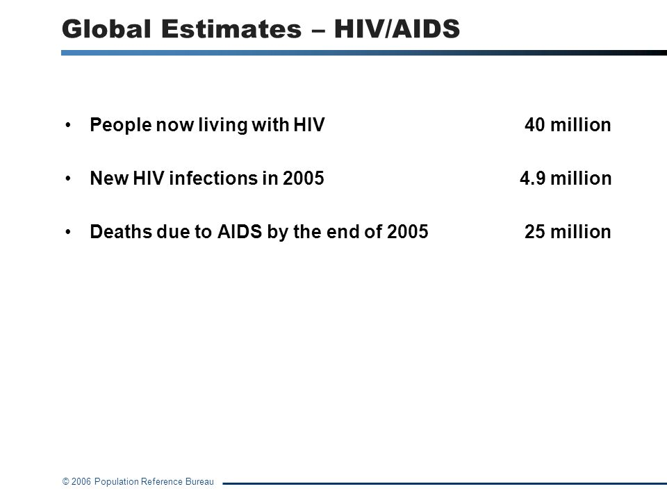 Global Estimates – HIV/AIDS