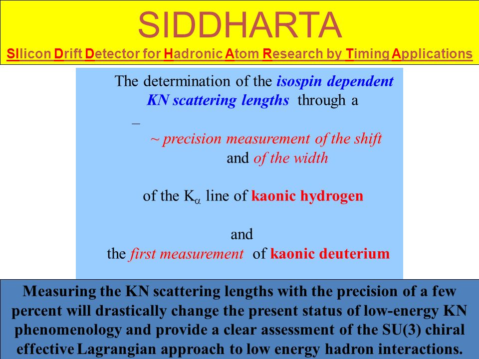 SIDDHARTA The determination of the isospin dependent