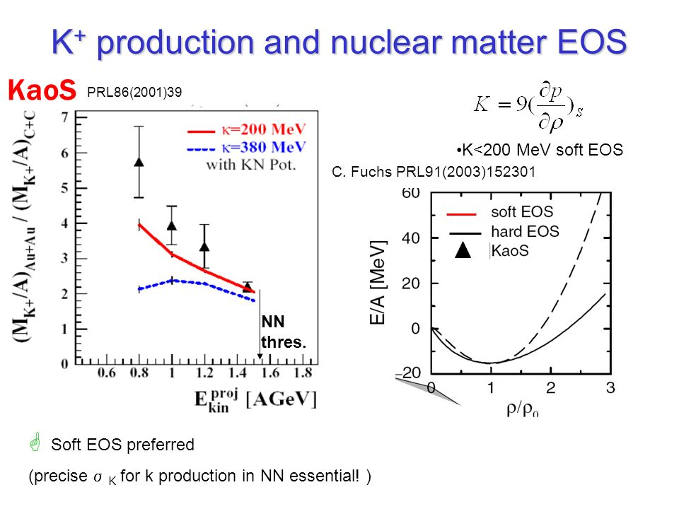 K+ production and nuclear matter EOS