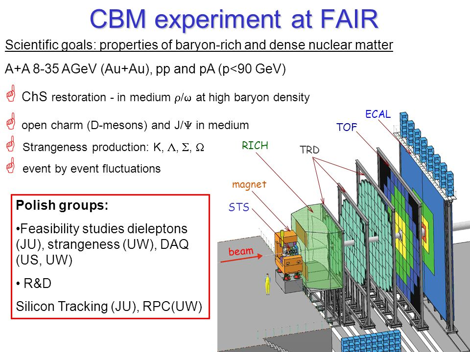 CBM experiment at FAIR Scientific goals: properties of baryon-rich and dense nuclear matter. A+A 8-35 AGeV (Au+Au), pp and pA (p<90 GeV)
