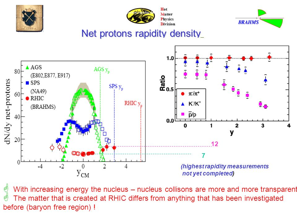 Net protons rapidity density comparison