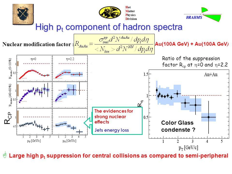 High pt component of hadron spectra