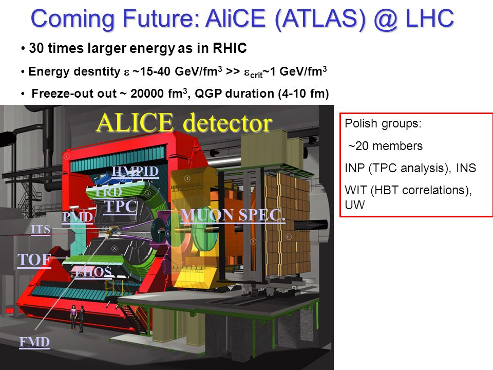 Coming Future: AliCE (ATLAS) @ LHC