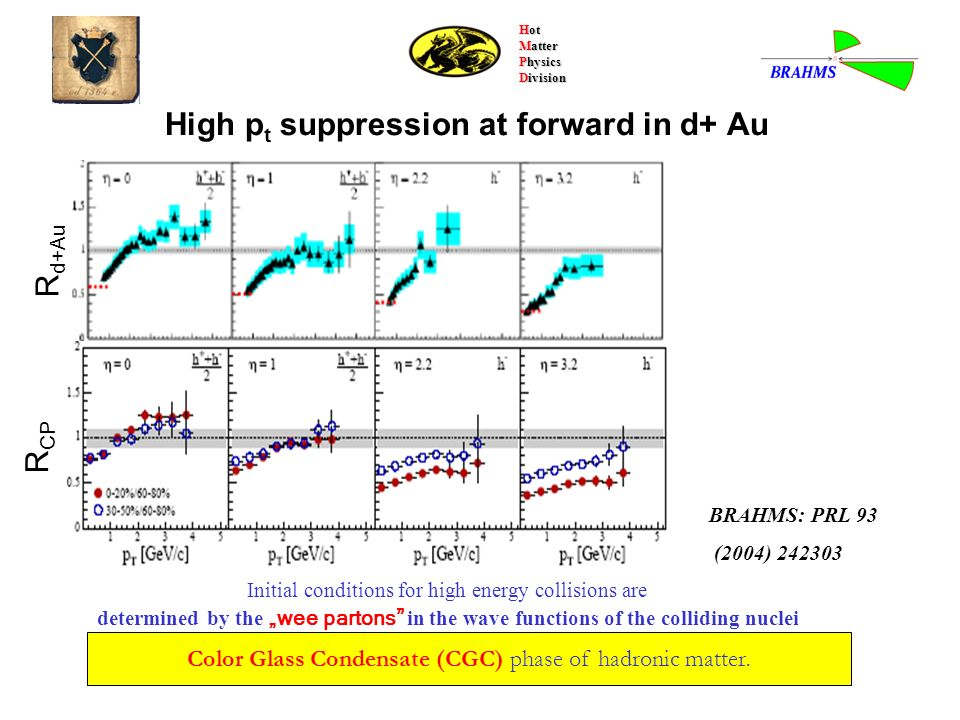 High pt suppression at forward in d+ Au
