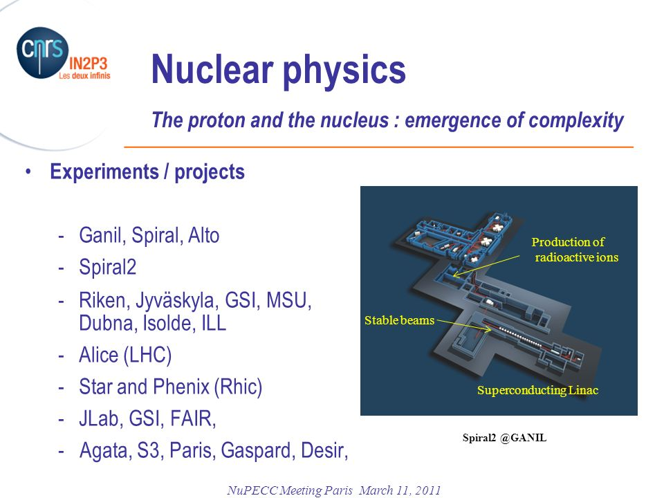 Nuclear physics The proton and the nucleus : emergence of complexity