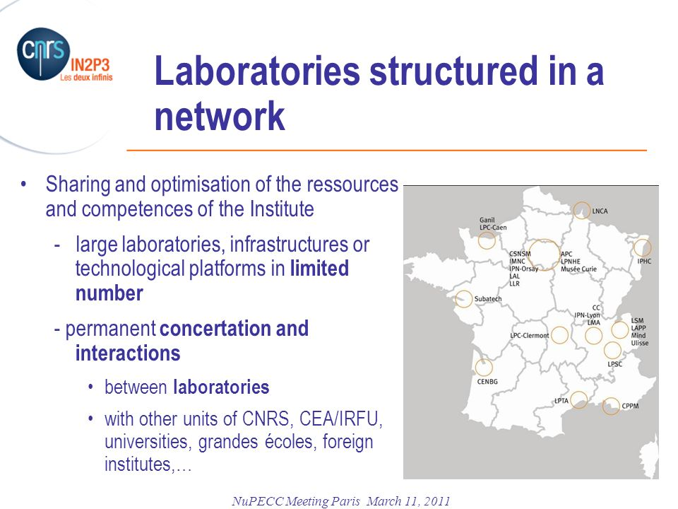 Laboratories structured in a network