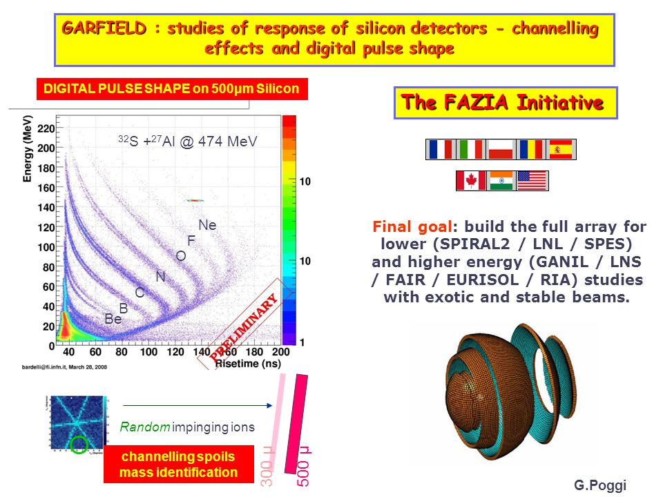 GARFIELD : studies of response of silicon detectors - channelling