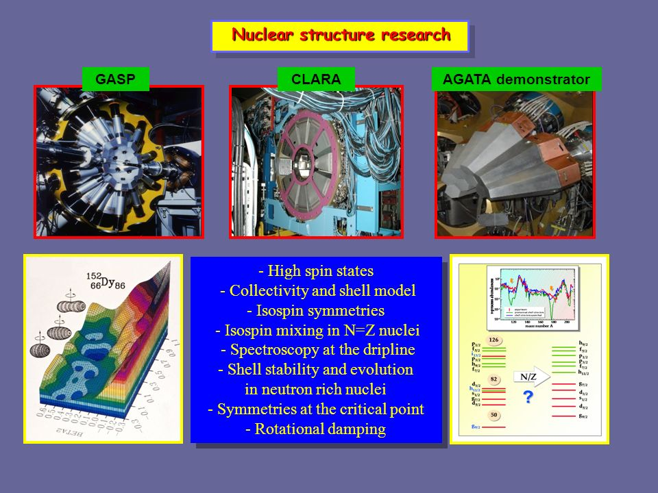 Nuclear structure research