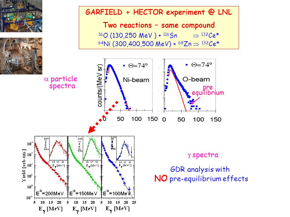 GARFIELD + HECTOR experiment @ LNL Two reactions – same compound