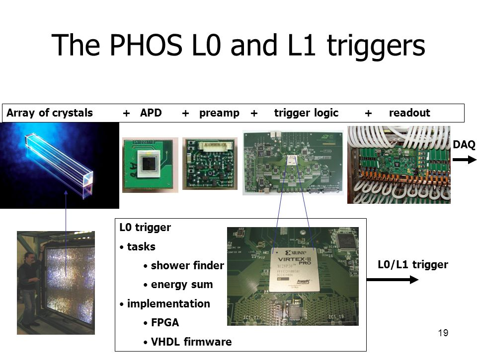 The PHOS L0 and L1 triggers