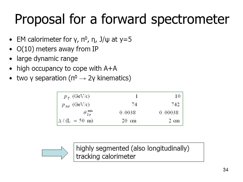 Proposal for a forward spectrometer