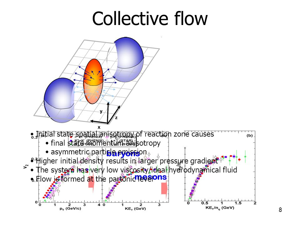 Collective flow baryons mesons