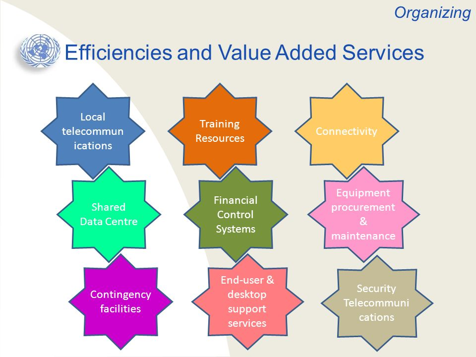 Efficiencies and Value Added Services