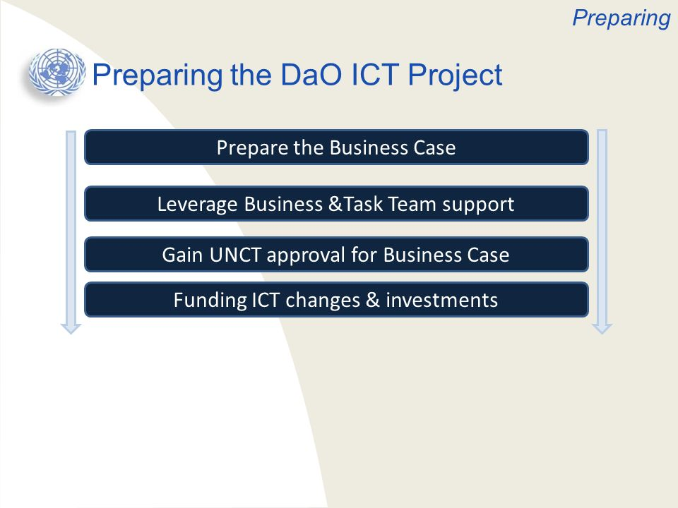 Preparing the DaO ICT Project