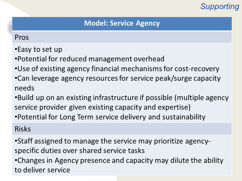 Service Management Models