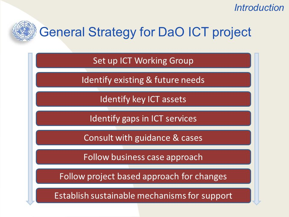 General Strategy for DaO ICT project
