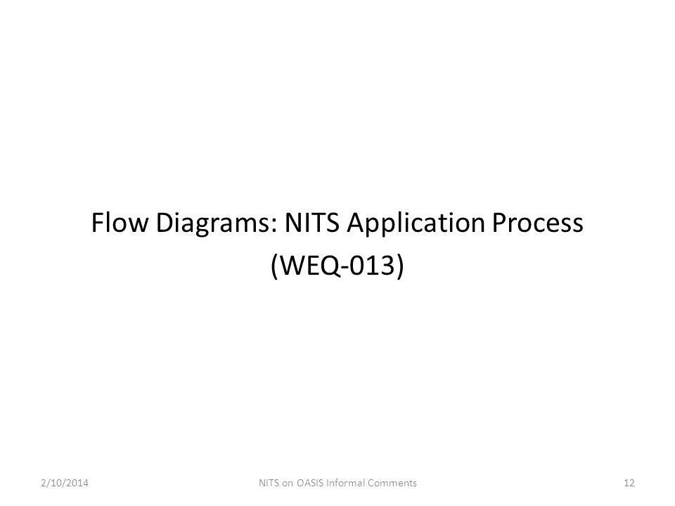 Flow Diagrams: NITS Application Process (WEQ-013)
