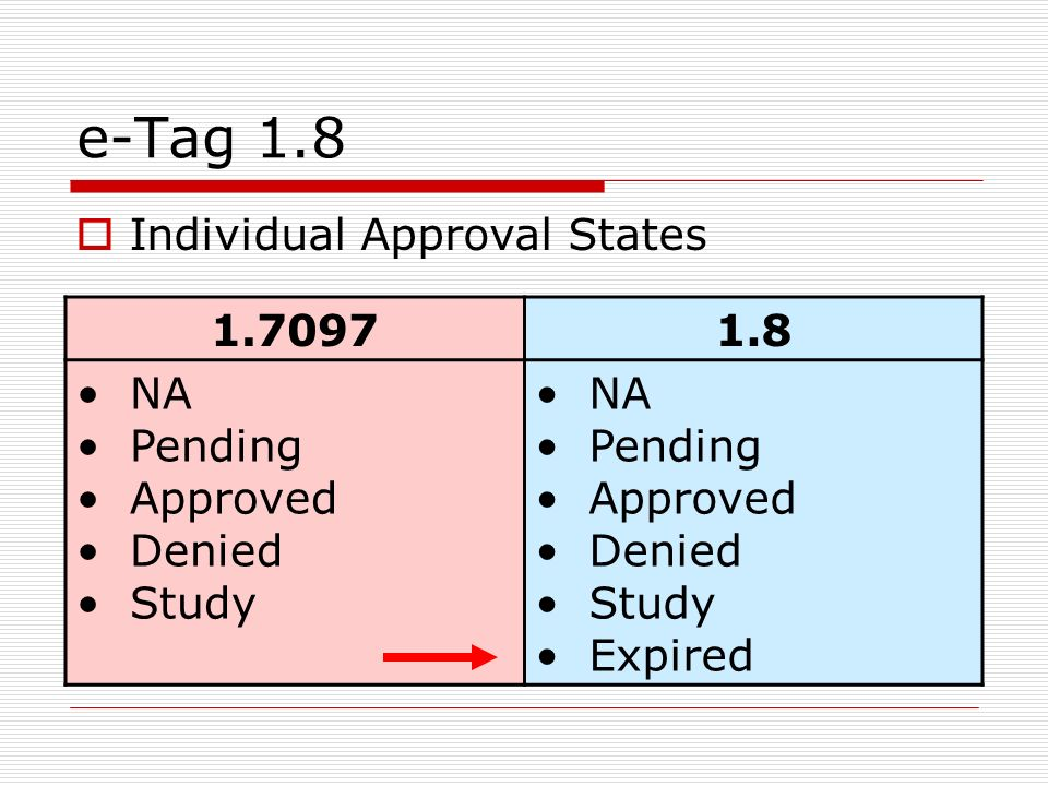 e-Tag 1.8 Individual Approval States 1.7097 1.8 NA Pending Approved
