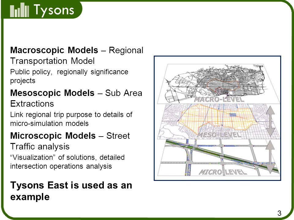 Tysons East is used as an example
