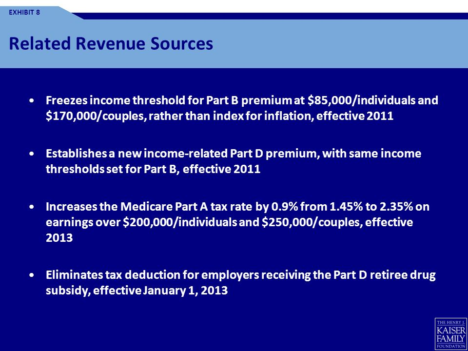 Related Revenue Sources