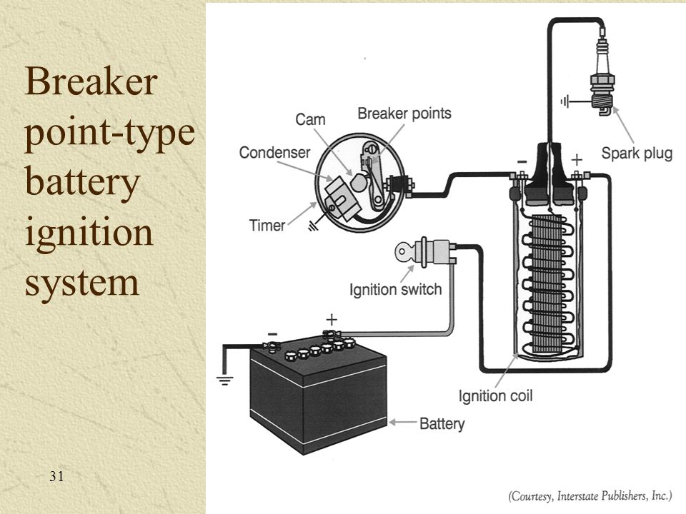 Breaker point-type battery ignition system