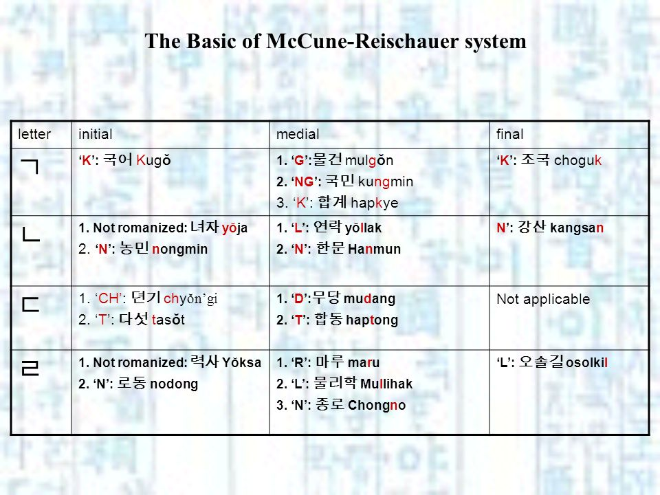 The Basic of McCune-Reischauer system