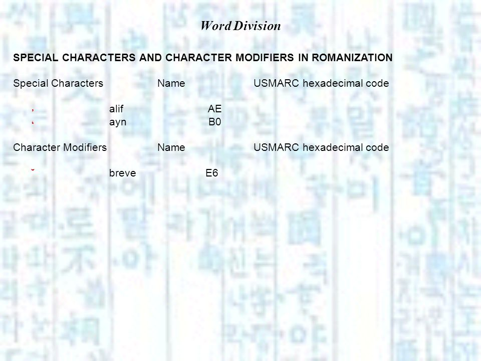 Word Division SPECIAL CHARACTERS AND CHARACTER MODIFIERS IN ROMANlZATION. Special Characters Name USMARC hexadecimal code.