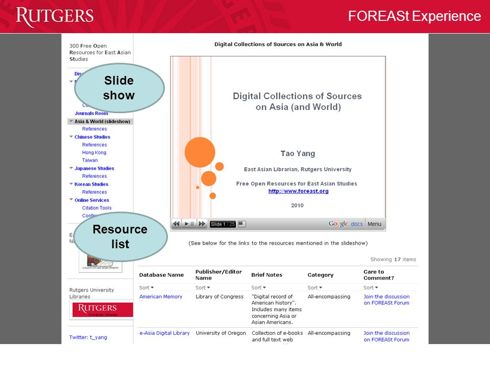 Slide show Resource list