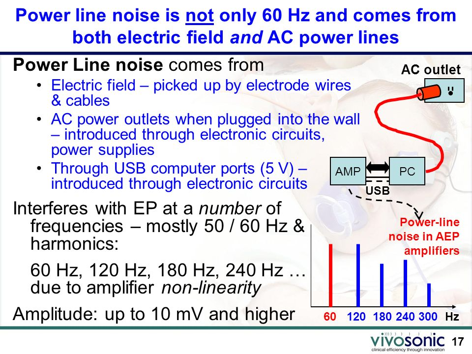 Power Line noise comes from