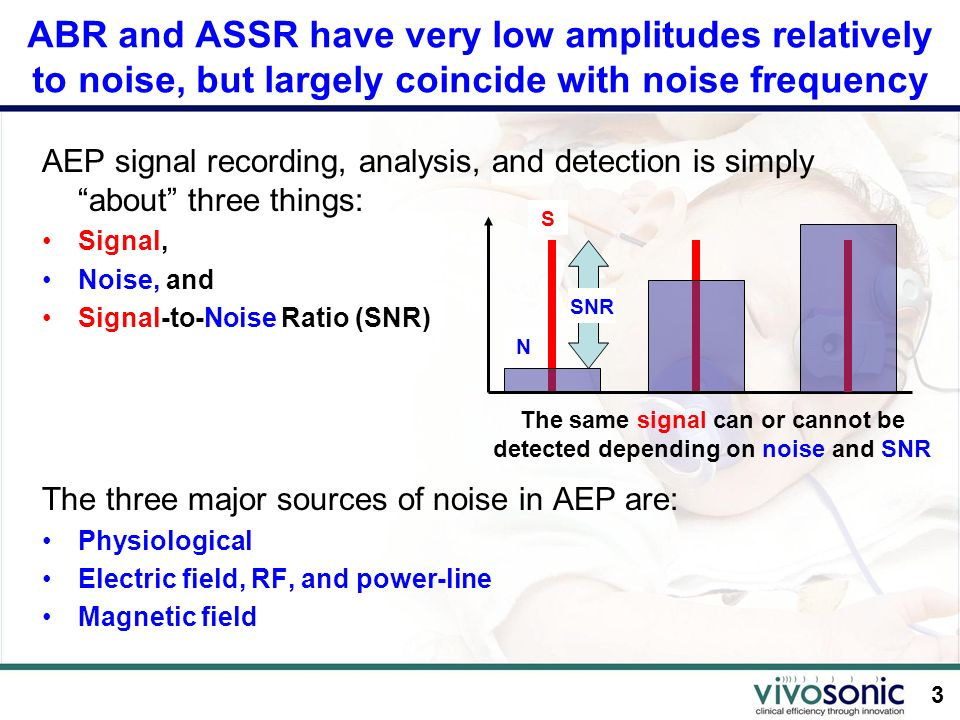 The same signal can or cannot be detected depending on noise and SNR