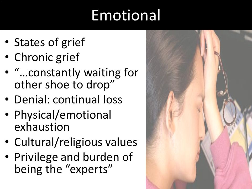 Emotional States of grief Chronic grief