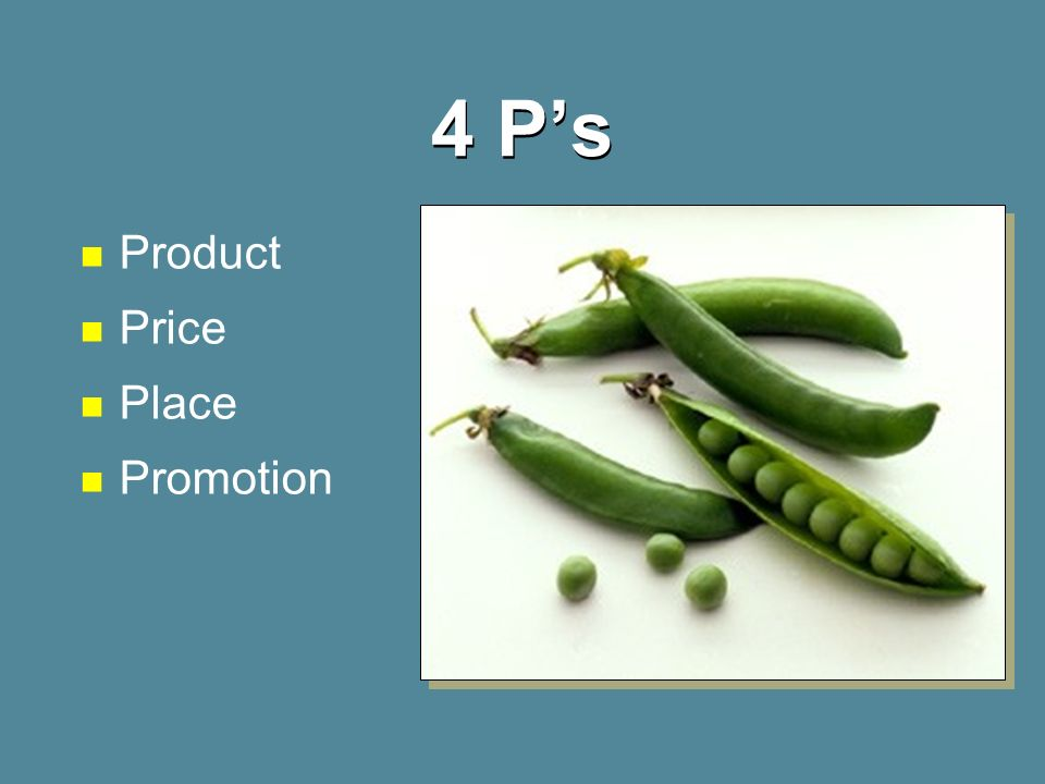 4 P's Product Price Place Promotion
