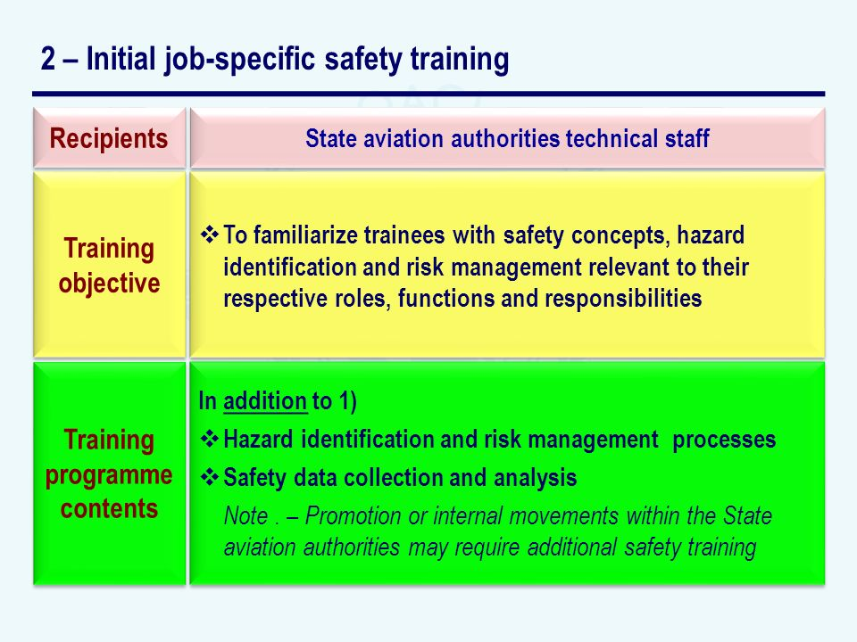 2 – Initial job-specific safety training