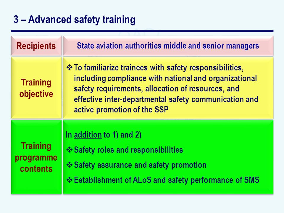3 – Advanced safety training