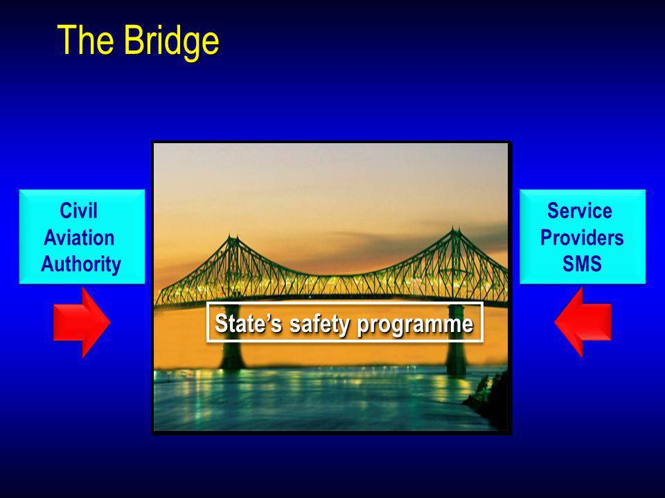 The Bridge State's safety programme Civil Aviation Authority Service