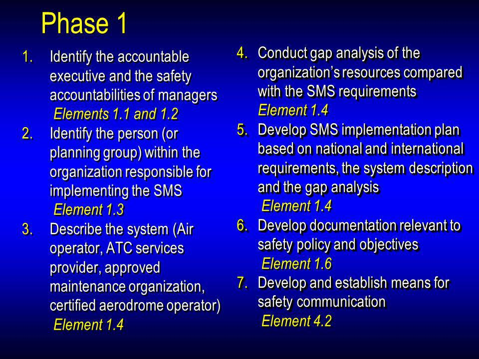 Phase 1 Conduct gap analysis of the organization's resources compared with the SMS requirements. Element 1.4.