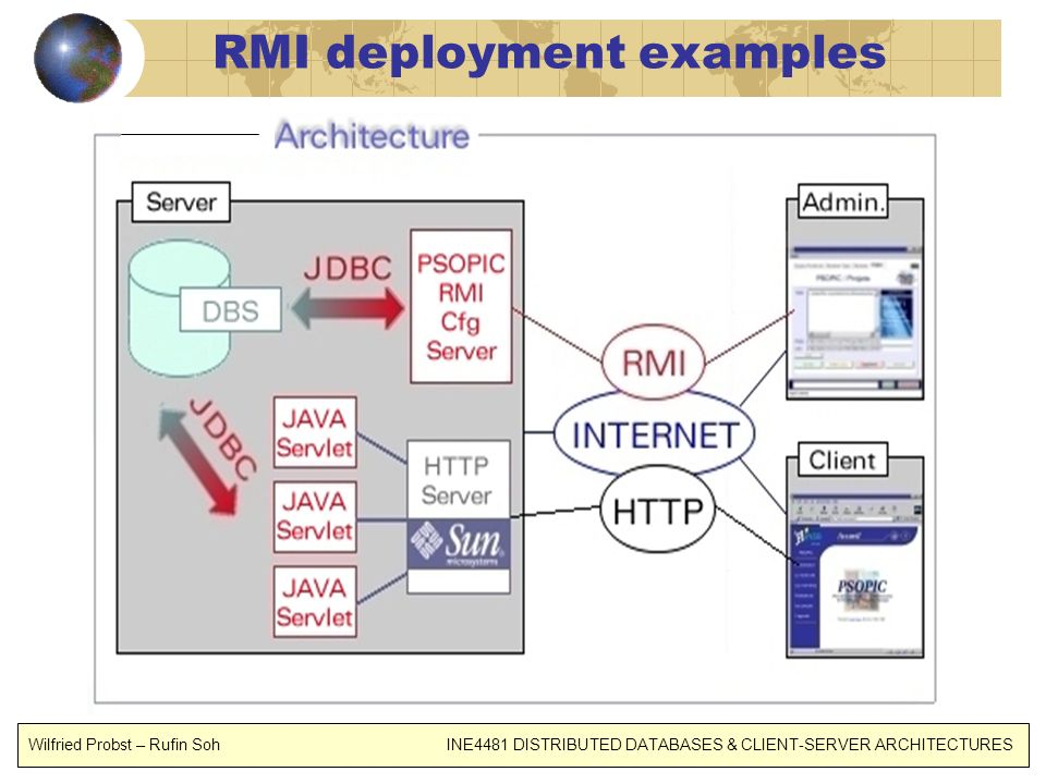 Ine4481 Distributed Databases Client Server Architectures Ppt