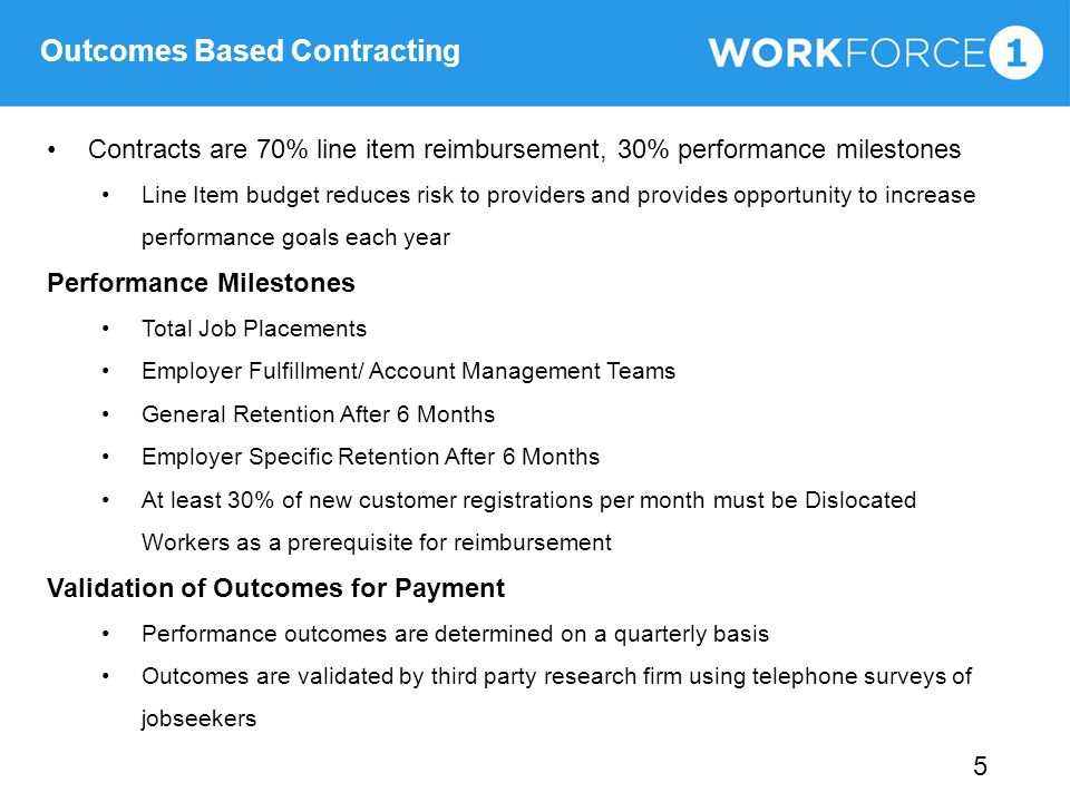 Outcomes Based Contracting