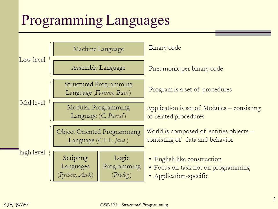 Procedural vs. Object oriented programming.