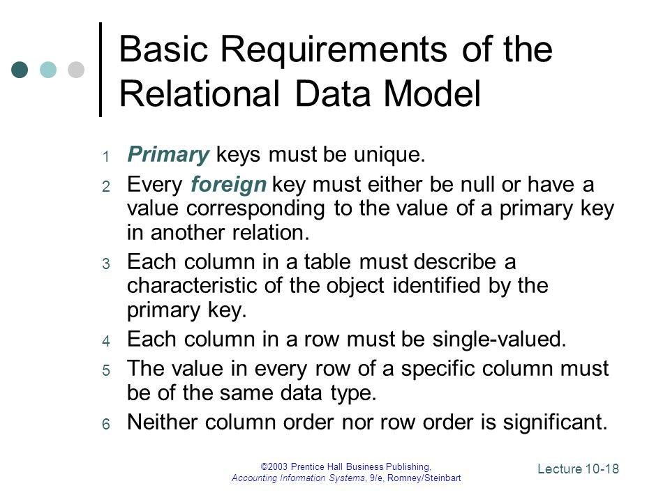 Basic Requirements of the Relational Data Model