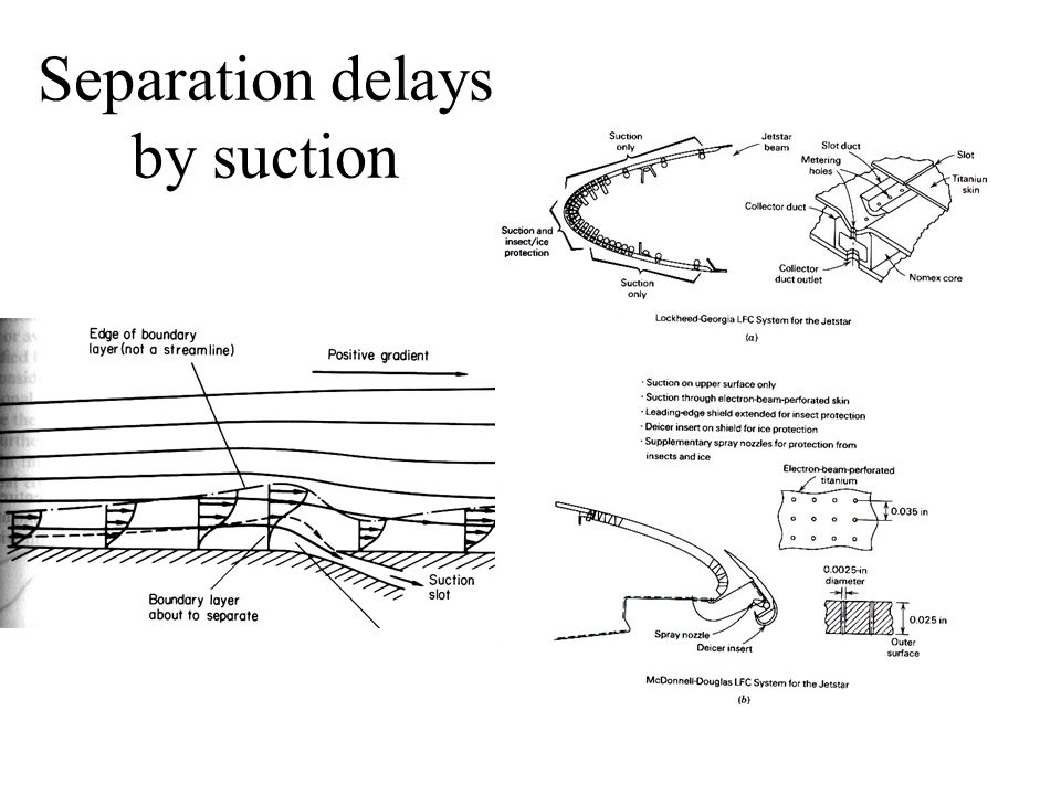 Separation delays by suction