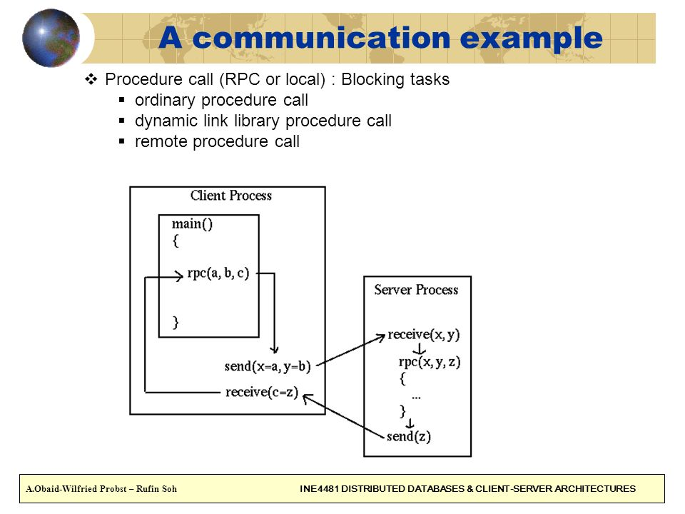 A communication example